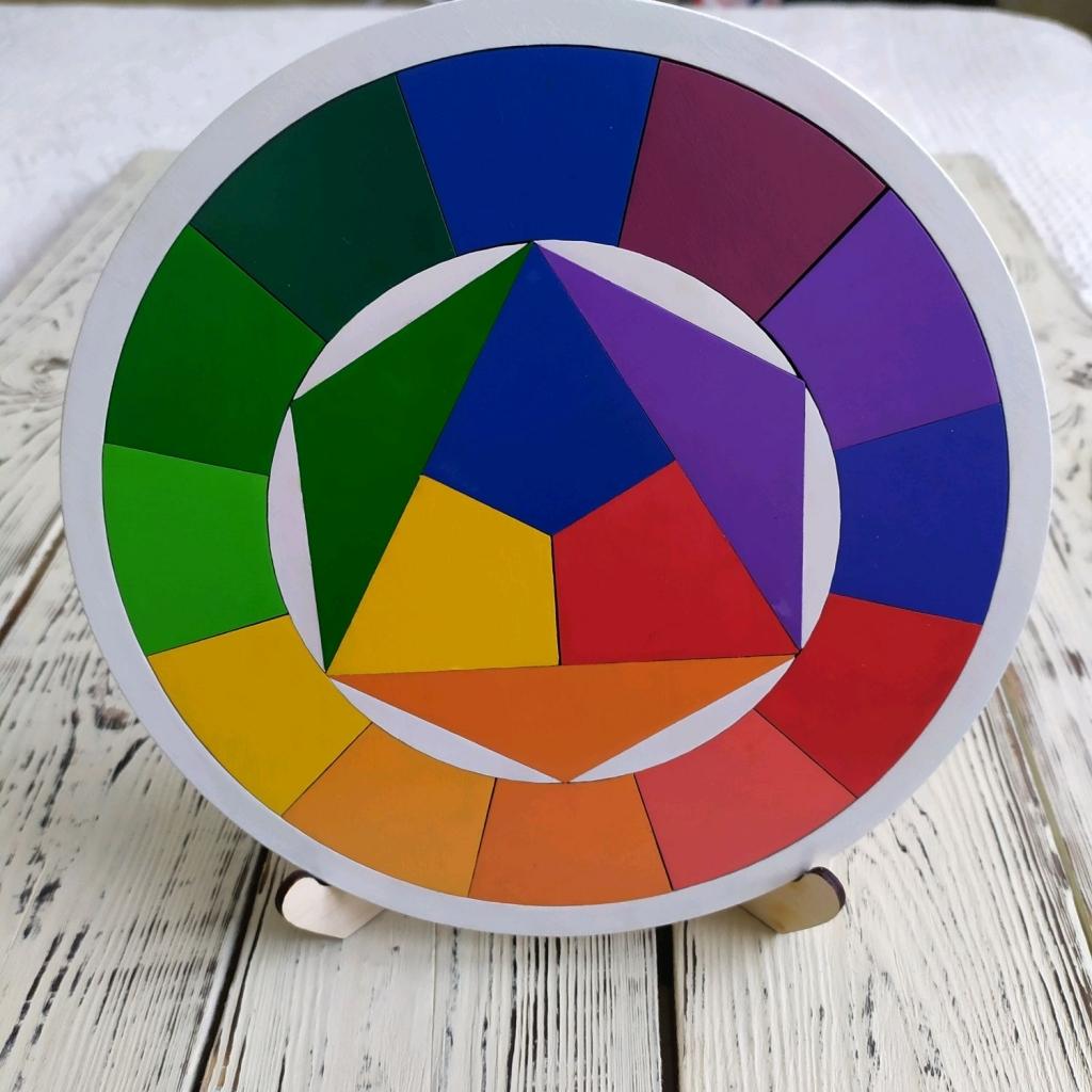 Цветовой круг Иттена: как использовать для сочетания цветов в одежде